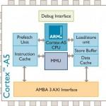 ARM Cortex A5, la CPU dei futuri smartphone