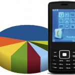Internet mobile: Android supera Symbian. Assediato l'iPhone
