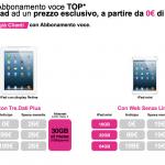 Tutti i piani per iPad Mini Retina